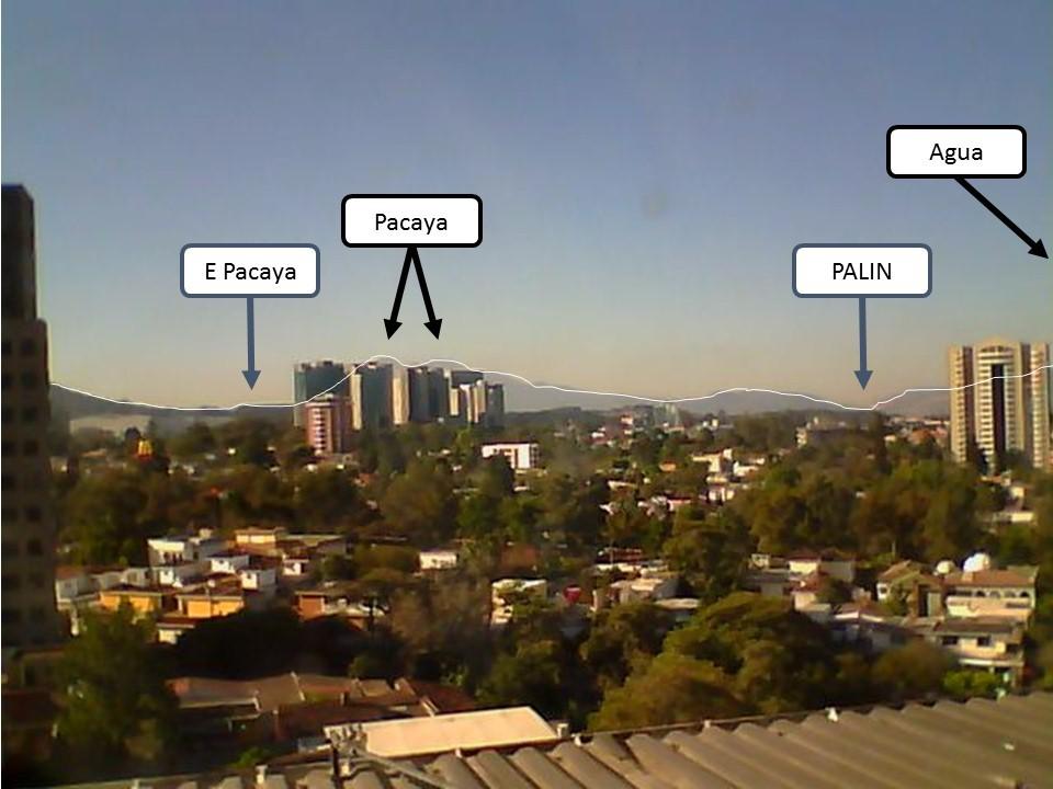 Webcam Description with Horizon Line